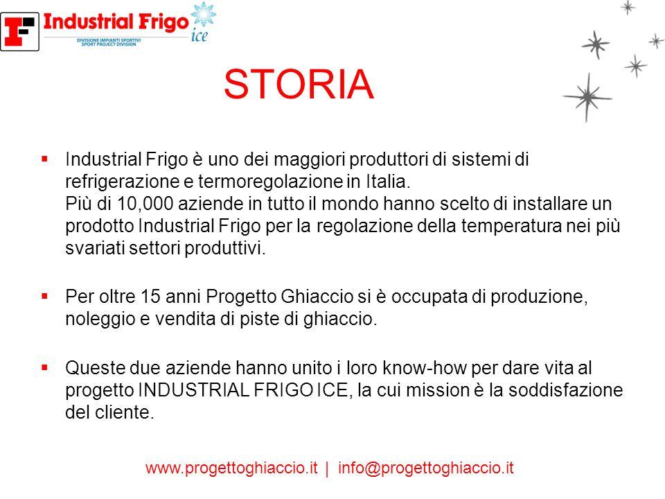 www.progettoghiaccio.it | info@progettoghiaccio.it PISTE: NETWORK ITALIA ROMANIA COREA DEL SUD UCRAINA RUSSIA POLONIA