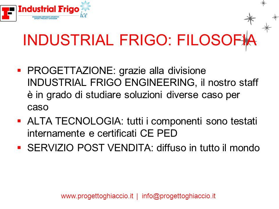 www.progettoghiaccio.it | info@progettoghiaccio.it PRODOTTI 1.PISTE FISSE 2.PISTE MOBILI 3.REFRIGERATORI 4.BALAUSTRE 5.PATTINI 6.CASE 7.COPERTURE 8.LEVIGA GHIACCIO