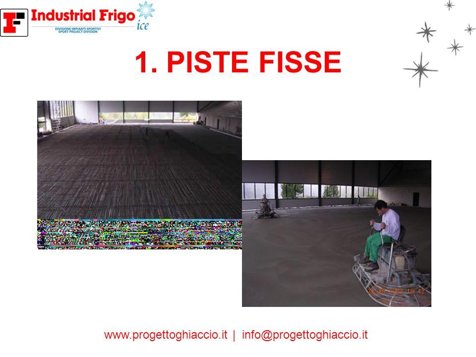 www.progettoghiaccio.it | info@progettoghiaccio.it 1. PISTE