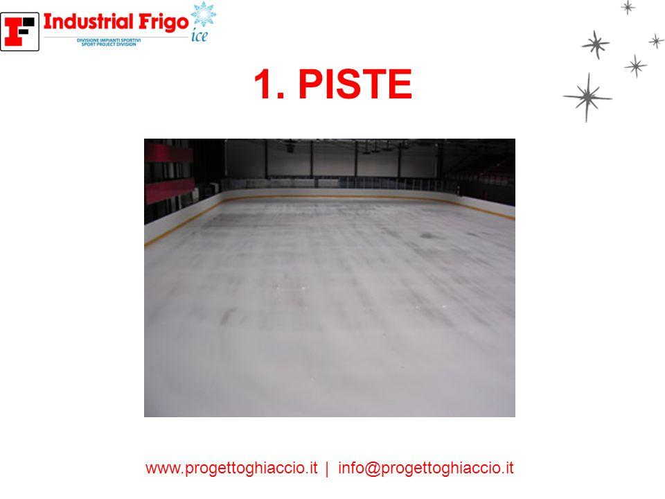 www.progettoghiaccio.it | info@progettoghiaccio.it Valori di potenza frigorifera installata per piste ghiacciate indoor e outdoor
