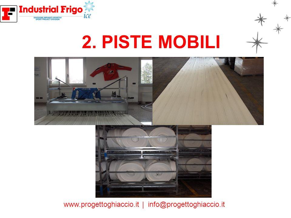 www.progettoghiaccio.it | info@progettoghiaccio.it 2.