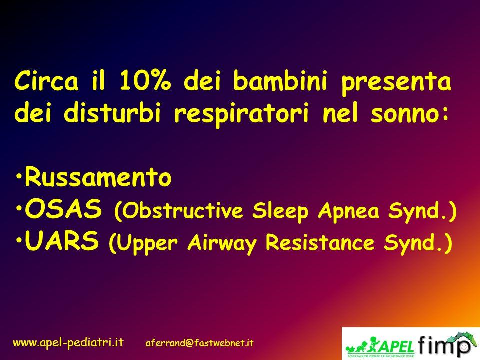 www.apel-pediatri.it aferrand@fastwebnet.it Circa il 10% dei bambini presenta dei disturbi respiratori nel sonno: Russamento OSAS (Obstructive Sleep A