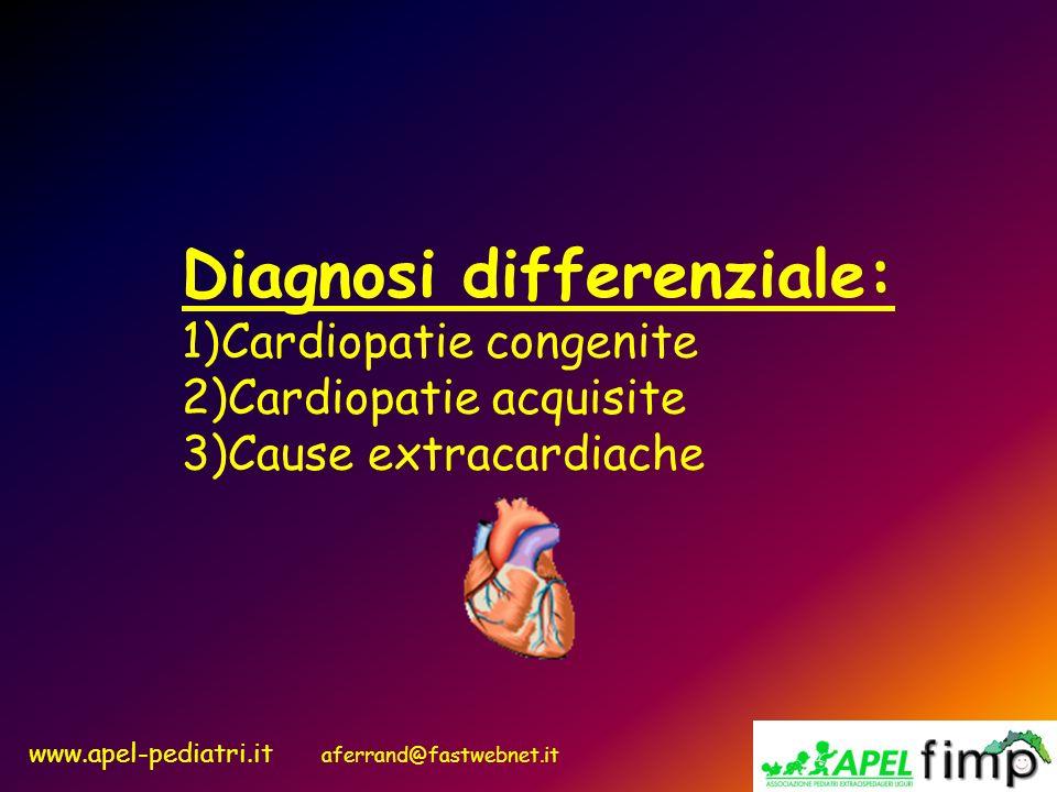 www.apel-pediatri.it aferrand@fastwebnet.it Diagnosi differenziale: 1)Cardiopatie congenite 2)Cardiopatie acquisite 3)Cause extracardiache
