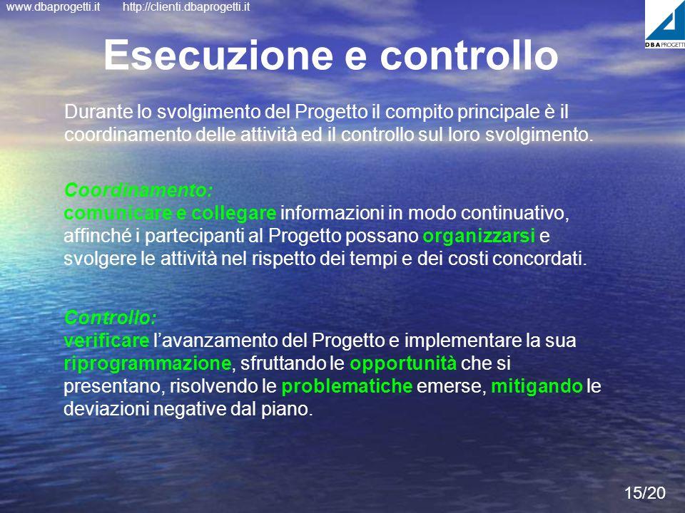www.dbaprogetti.ithttp://clienti.dbaprogetti.it 15/20 Esecuzione e controllo Durante lo svolgimento del Progetto il compito principale è il coordiname