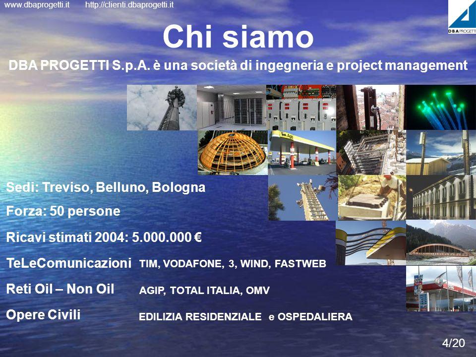www.dbaprogetti.ithttp://clienti.dbaprogetti.it Chi siamo 4/20 DBA PROGETTI S.p.A. è una società di ingegneria e project management Sedi: Treviso, Bel
