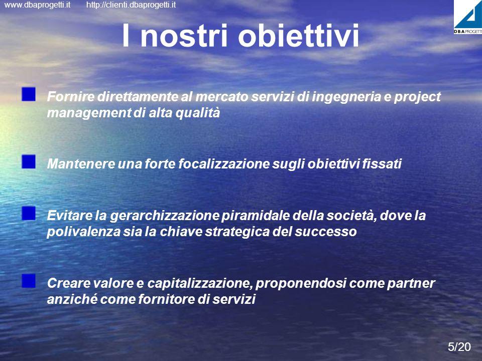 www.dbaprogetti.ithttp://clienti.dbaprogetti.it I nostri obiettivi Fornire direttamente al mercato servizi di ingegneria e project management di alta