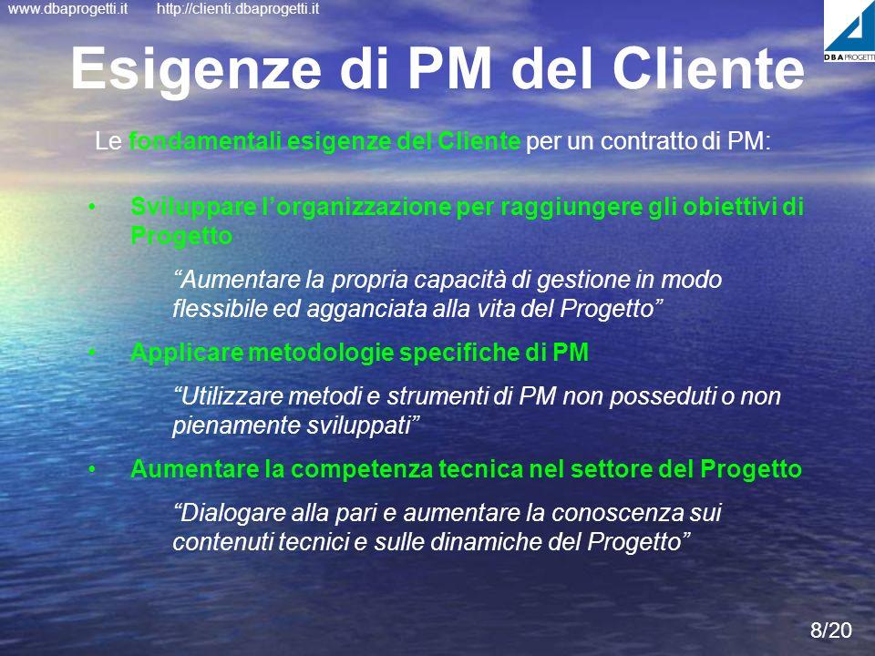 www.dbaprogetti.ithttp://clienti.dbaprogetti.it Esigenze di PM del Cliente 8/20 Sviluppare lorganizzazione per raggiungere gli obiettivi di Progetto A