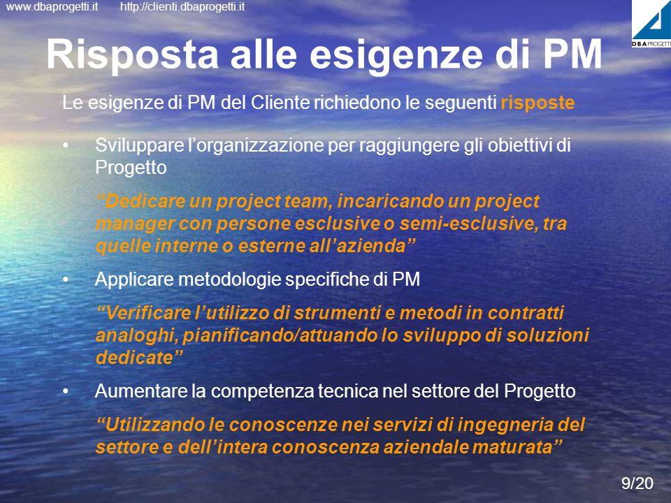 www.dbaprogetti.ithttp://clienti.dbaprogetti.it 9/20 Sviluppare lorganizzazione per raggiungere gli obiettivi di Progetto Dedicare un project team, in