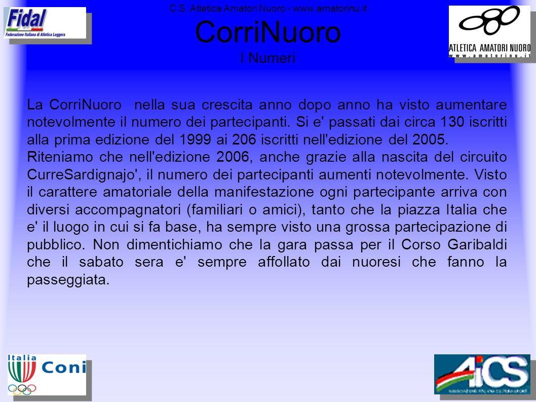 C.S. Atletica Amatori Nuoro - www.amatorinu.it CorriNuoro I Numeri La CorriNuoro nella sua crescita anno dopo anno ha visto aumentare notevolmente il