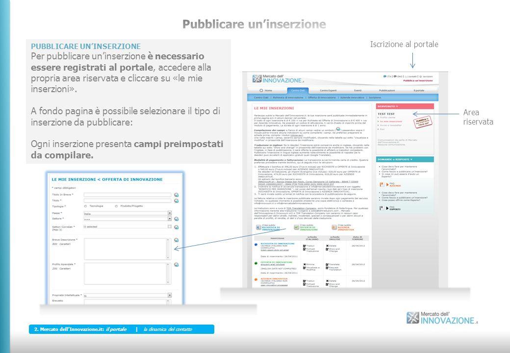 PUBBLICARE UNINSERZIONE Per pubblicare uninserzione è necessario essere registrati al portale, accedere alla propria area riservata e cliccare su «le mie inserzioni».