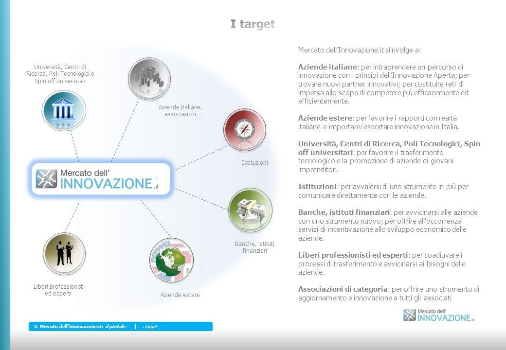 Mercato dellInnovazione.it si rivolge a: Aziende italiane: per intraprendere un percorso di innovazione con i principi dellInnovazione Aperta; per trovare nuovi partner innovativi; per costituire reti di impresa allo scopo di competere più efficacemente ed efficientemente.