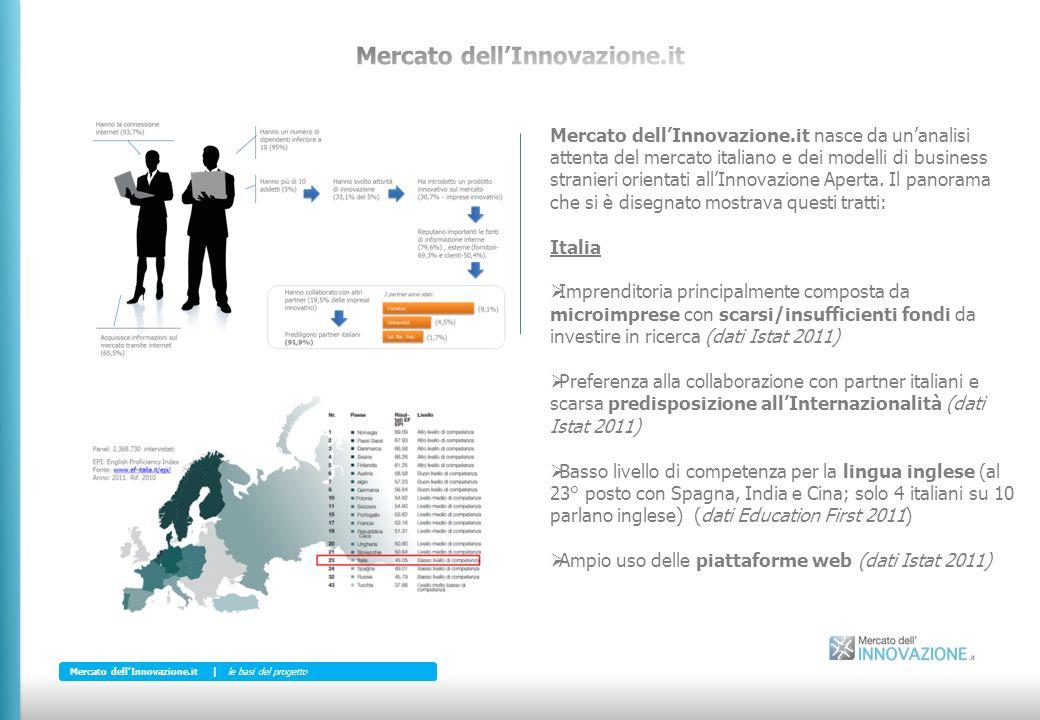 Mercato dellInnovazione.it nasce da unanalisi attenta del mercato italiano e dei modelli di business stranieri orientati allInnovazione Aperta.