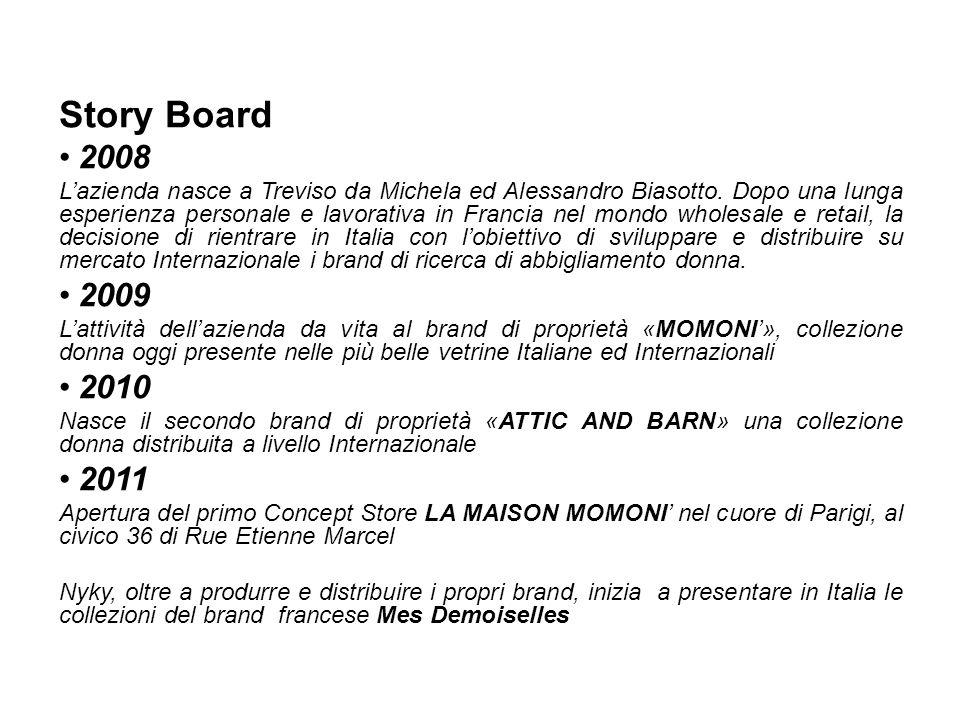 Story Board 2008 Lazienda nasce a Treviso da Michela ed Alessandro Biasotto. Dopo una lunga esperienza personale e lavorativa in Francia nel mondo who