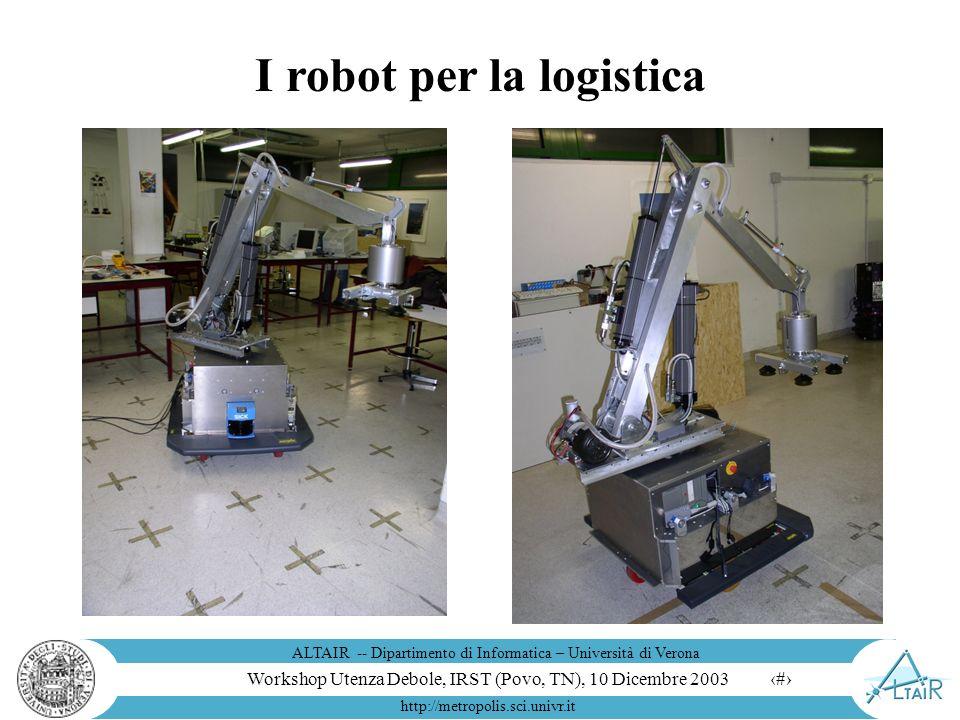 Workshop Utenza Debole, IRST (Povo, TN), 10 Dicembre 2003 ALTAIR -- Dipartimento di Informatica – Università di Verona http://metropolis.sci.univr.it 13 Robot per il Trasporto delle Persone