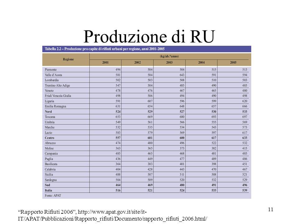 11 Produzione di RU Rapporto Rifiuti 2006, http://www.apat.gov.it/site/it- IT/APAT/Pubblicazioni/Rapporto_rifiuti/Documento/rapporto_rifiuti_2006.html