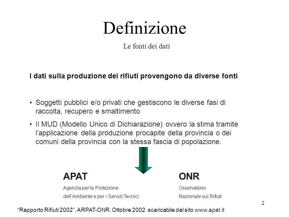 13 Gestione dei RU Rapporto Rifiuti 2006, http://www.apat.gov.it/site/it- IT/APAT/Pubblicazioni/Rapporto_rifiuti/Documento/rapporto_rifiuti_2006.html/