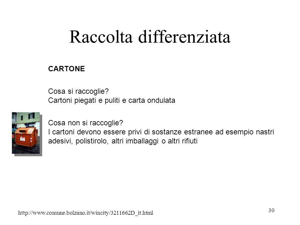30 Raccolta differenziata http://www.comune.bolzano.it/wincity/3211662D_it.html CARTONE Cosa si raccoglie? Cartoni piegati e puliti e carta ondulata C