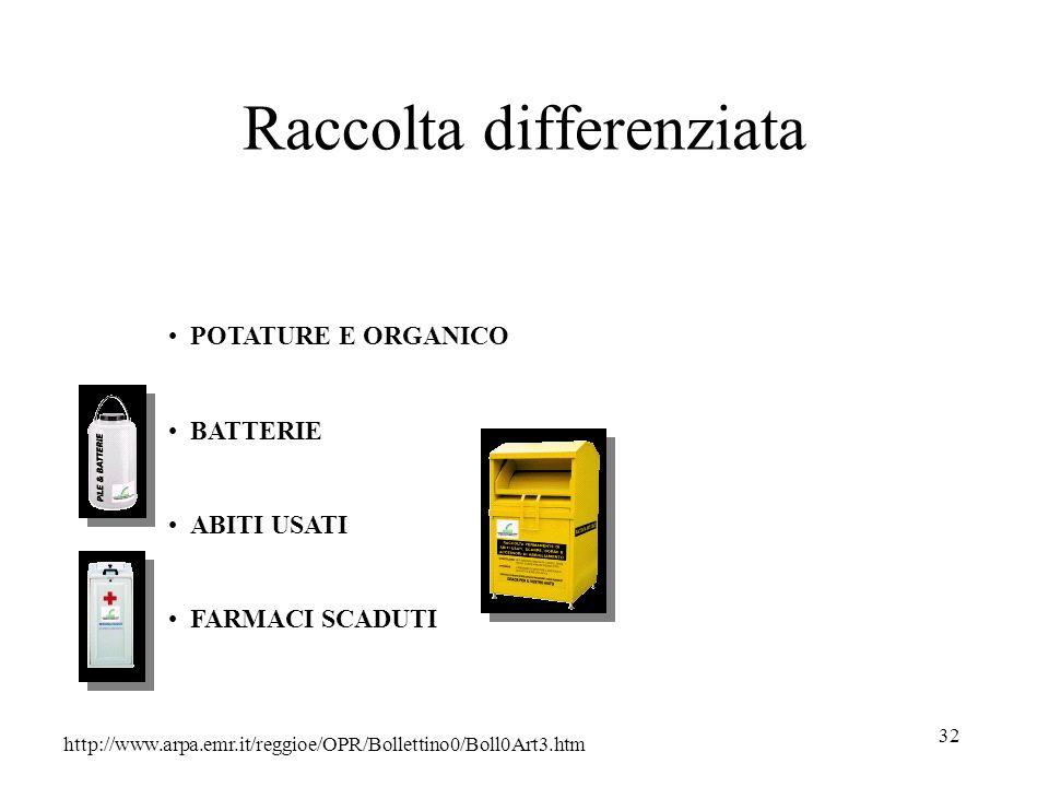 32 Raccolta differenziata http://www.arpa.emr.it/reggioe/OPR/Bollettino0/Boll0Art3.htm POTATURE E ORGANICO BATTERIE ABITI USATI FARMACI SCADUTI