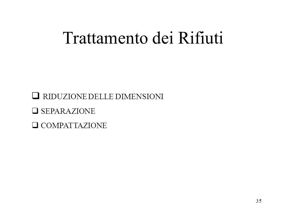 35 Trattamento dei Rifiuti RIDUZIONE DELLE DIMENSIONI SEPARAZIONE COMPATTAZIONE