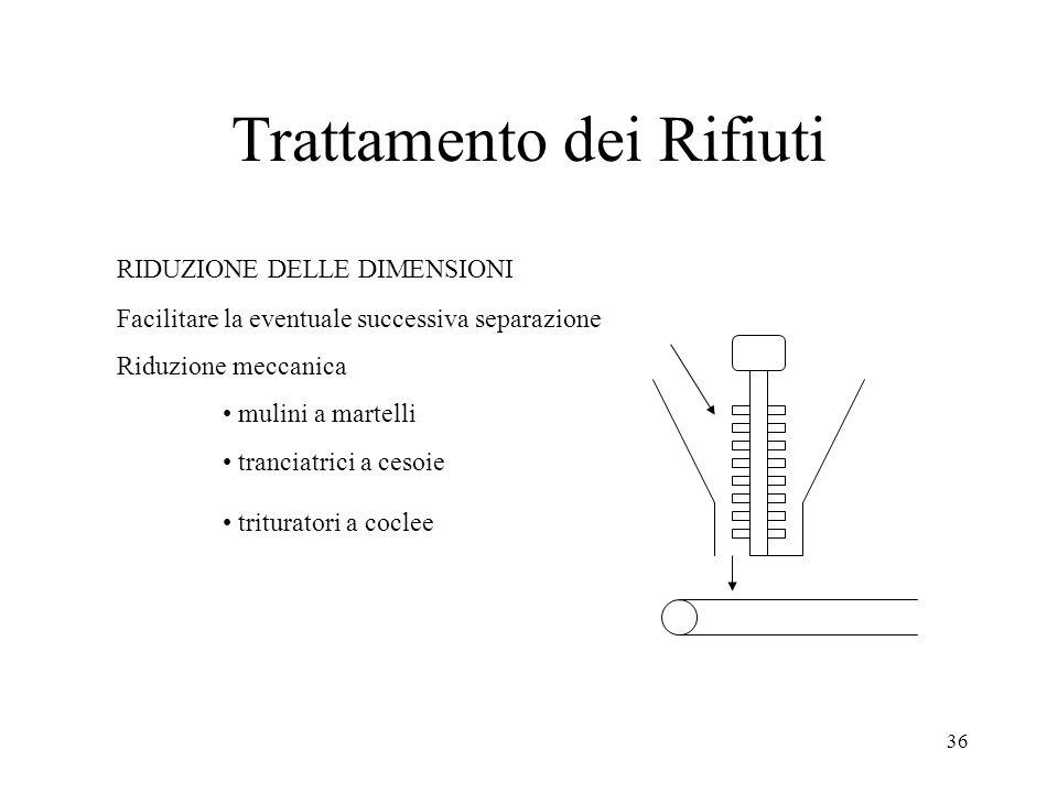 36 Trattamento dei Rifiuti RIDUZIONE DELLE DIMENSIONI Facilitare la eventuale successiva separazione Riduzione meccanica mulini a martelli tranciatric