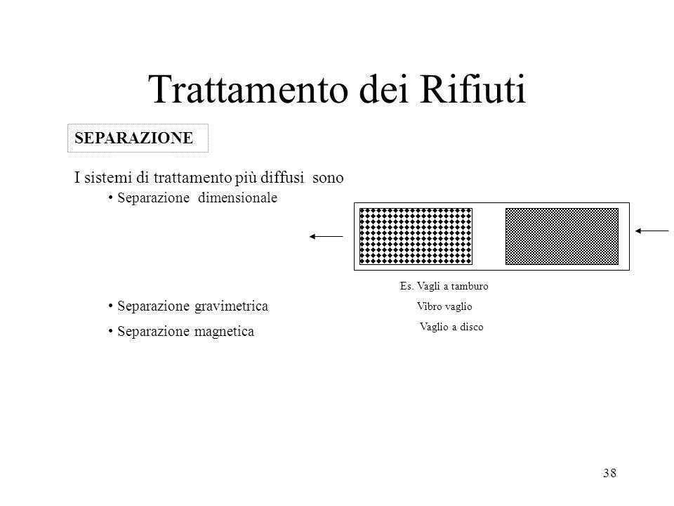 38 Trattamento dei Rifiuti SEPARAZIONE I sistemi di trattamento più diffusi sono Separazione dimensionale Separazione gravimetrica Separazione magneti