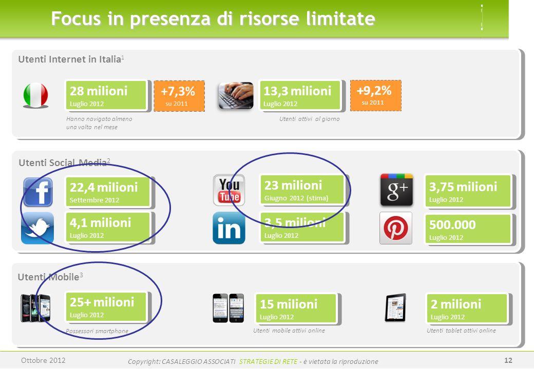 www.casaleggio.it Copyright: CASALEGGIO ASSOCIATI STRATEGIE DI RETE - è vietata la riproduzione 12 Focus in presenza di risorse limitate 28 milioni Lu