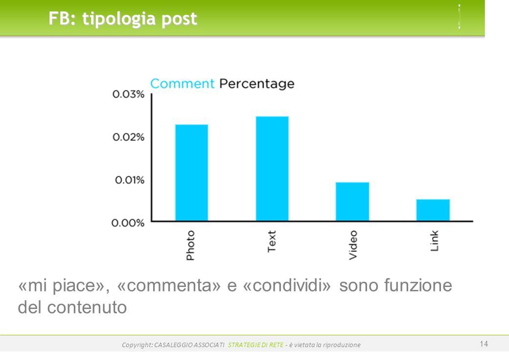 www.casaleggio.it Copyright: CASALEGGIO ASSOCIATI STRATEGIE DI RETE - è vietata la riproduzione 14 «mi piace», «commenta» e «condividi» sono funzione