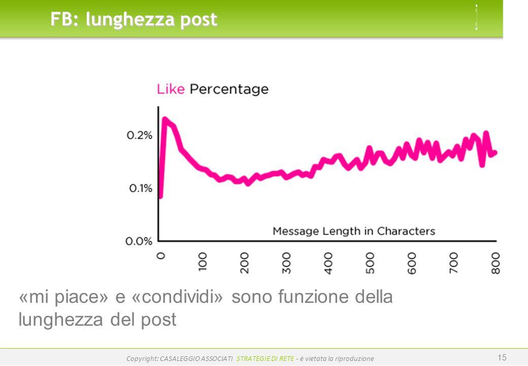 www.casaleggio.it Copyright: CASALEGGIO ASSOCIATI STRATEGIE DI RETE - è vietata la riproduzione 15 FB: lunghezza post «mi piace» e «condividi» sono fu