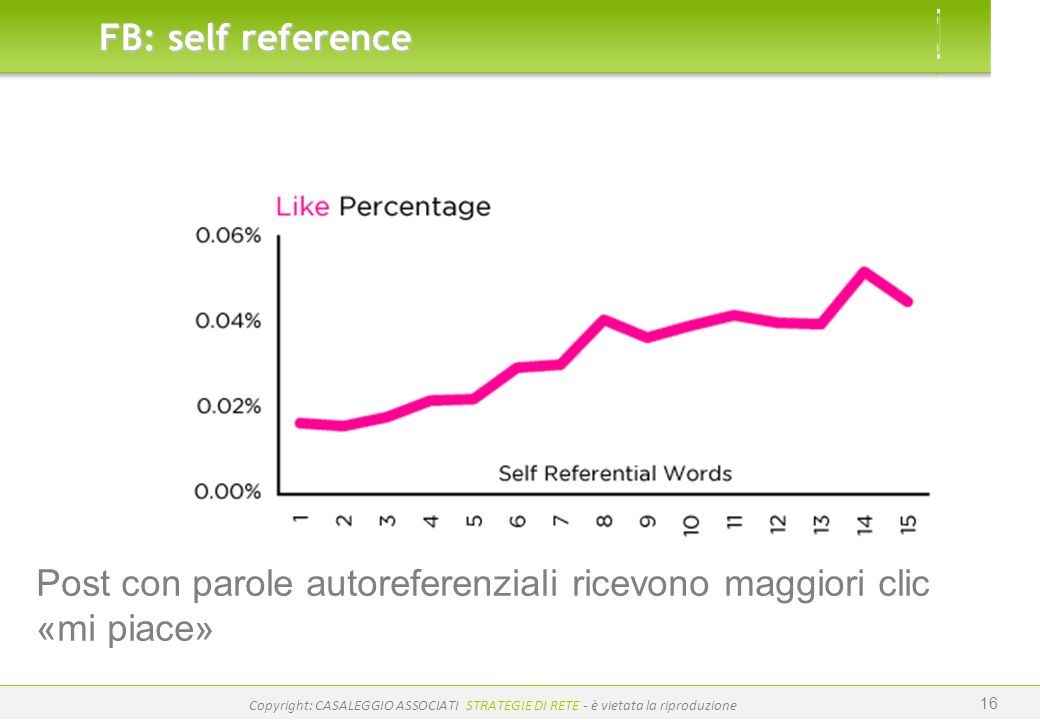 www.casaleggio.it Copyright: CASALEGGIO ASSOCIATI STRATEGIE DI RETE - è vietata la riproduzione 16 FB: self reference Post con parole autoreferenziali