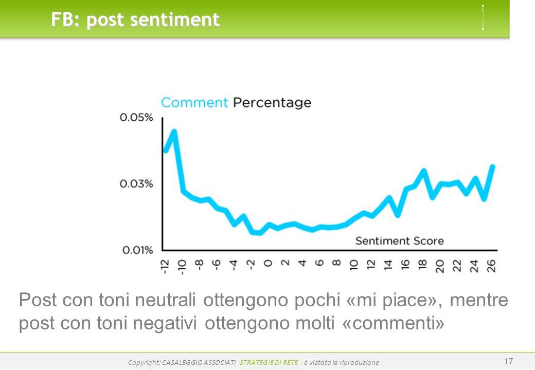 www.casaleggio.it Copyright: CASALEGGIO ASSOCIATI STRATEGIE DI RETE - è vietata la riproduzione 17 FB: post sentiment Post con toni neutrali ottengono
