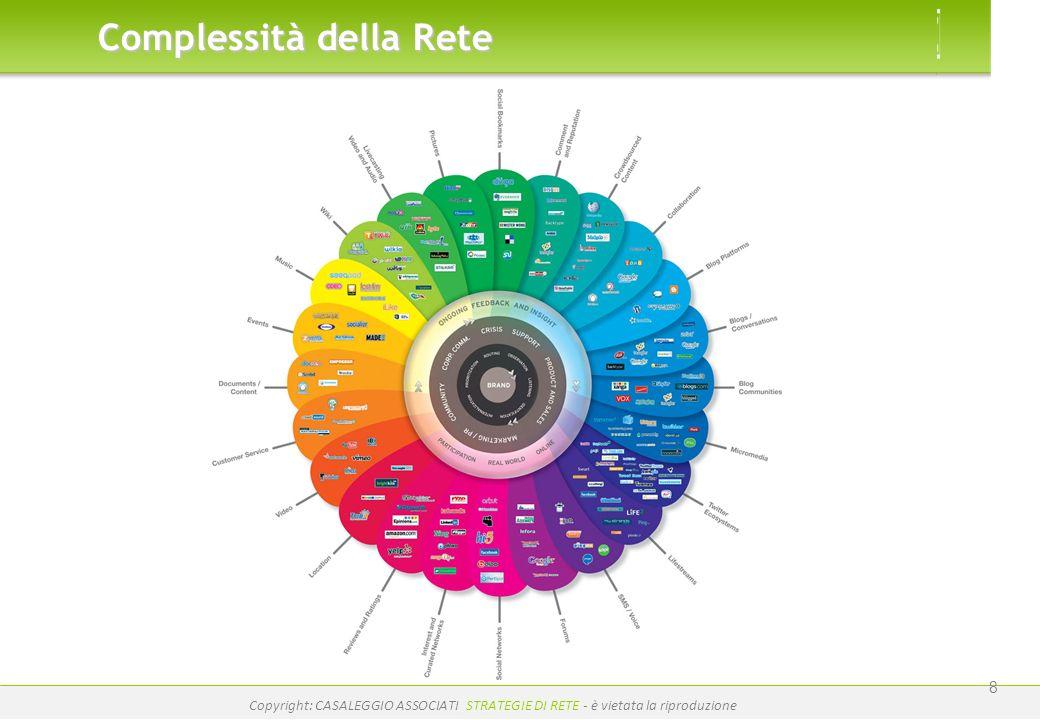 www.casaleggio.it Copyright: CASALEGGIO ASSOCIATI STRATEGIE DI RETE - è vietata la riproduzione 8 Complessità della Rete
