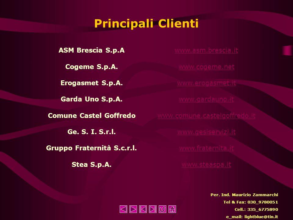 Principali Clienti Per.Ind.
