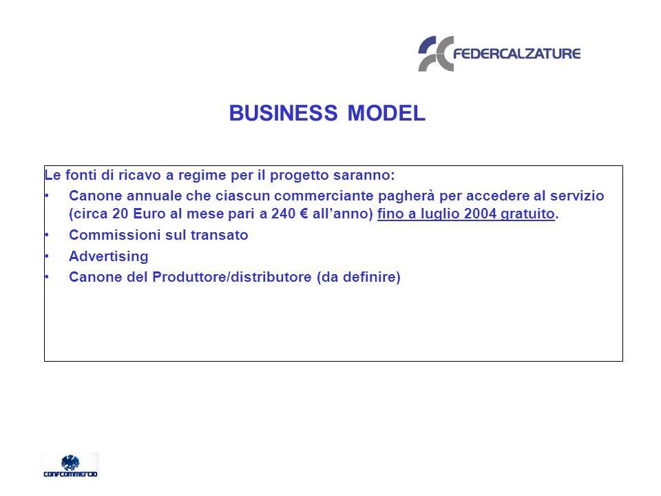 BUSINESS MODEL Le fonti di ricavo a regime per il progetto saranno: Canone annuale che ciascun commerciante pagherà per accedere al servizio (circa 20 Euro al mese pari a 240 allanno) fino a luglio 2004 gratuito.