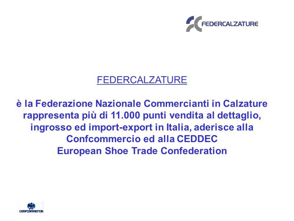 FEDERCALZATURE è la Federazione Nazionale Commercianti in Calzature rappresenta più di 11.000 punti vendita al dettaglio, ingrosso ed import-export in Italia, aderisce alla Confcommercio ed alla CEDDEC European Shoe Trade Confederation