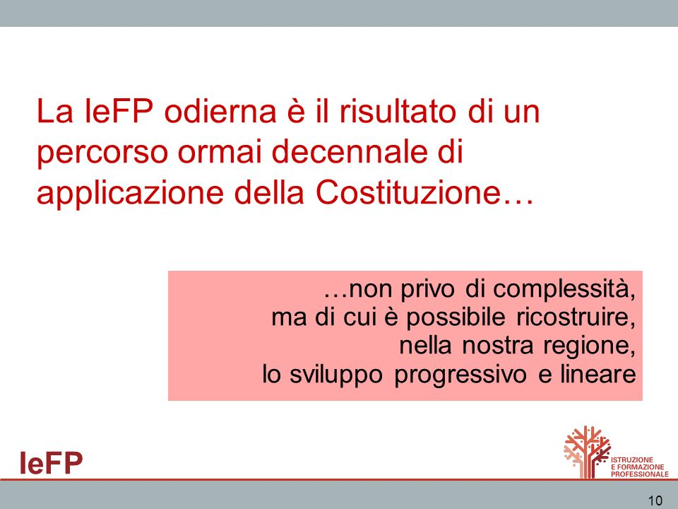 IeFP 10 La IeFP odierna è il risultato di un percorso ormai decennale di applicazione della Costituzione… …non privo di complessità, ma di cui è possi