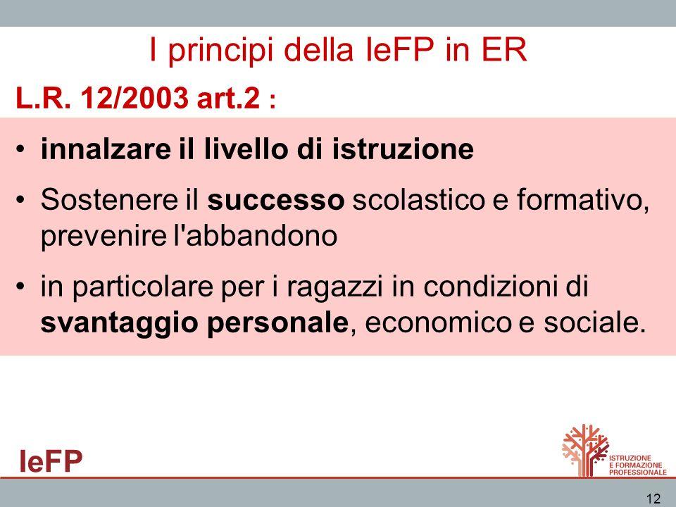 IeFP 12 I principi della IeFP in ER L.R. 12/2003 art.2 : innalzare il livello di istruzione Sostenere il successo scolastico e formativo, prevenire l'