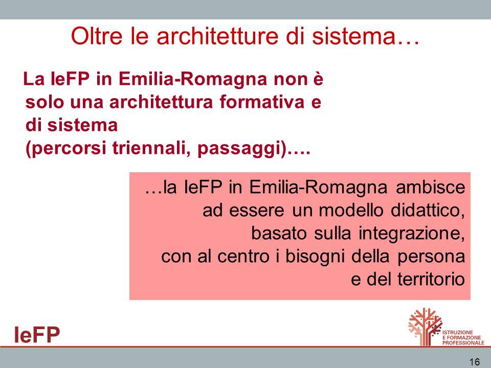 IeFP 16 Oltre le architetture di sistema… La IeFP in Emilia-Romagna non è solo una architettura formativa e di sistema (percorsi triennali, passaggi)…