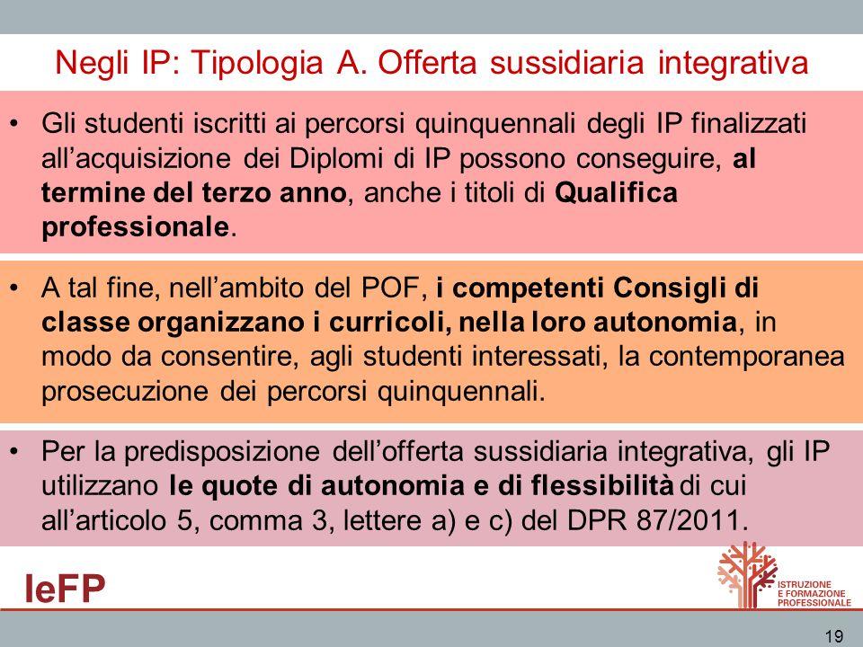 IeFP 19 Negli IP: Tipologia A. Offerta sussidiaria integrativa Gli studenti iscritti ai percorsi quinquennali degli IP finalizzati allacquisizione dei