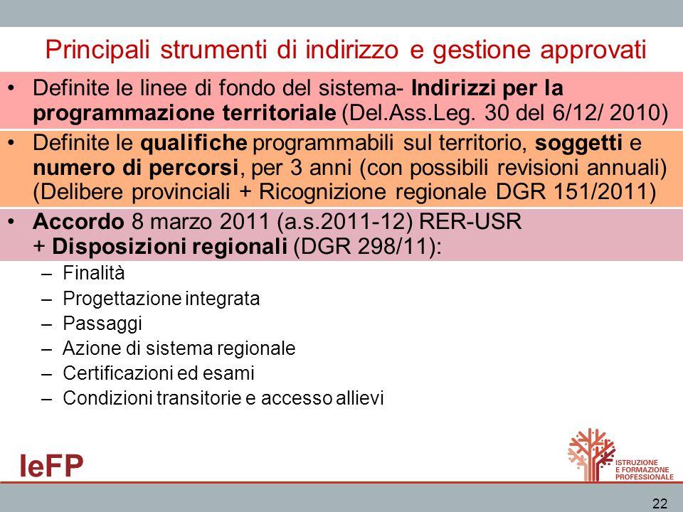 IeFP 22 Principali strumenti di indirizzo e gestione approvati Definite le linee di fondo del sistema- Indirizzi per la programmazione territoriale (D