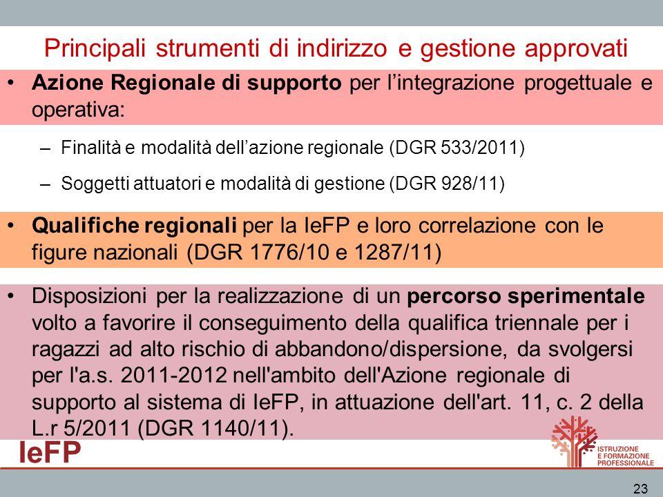IeFP 23 Principali strumenti di indirizzo e gestione approvati Azione Regionale di supporto per lintegrazione progettuale e operativa: –Finalità e mod