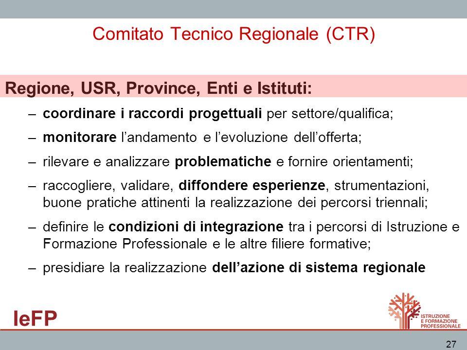 IeFP 27 Comitato Tecnico Regionale (CTR) Regione, USR, Province, Enti e Istituti: –coordinare i raccordi progettuali per settore/qualifica; –monitorar