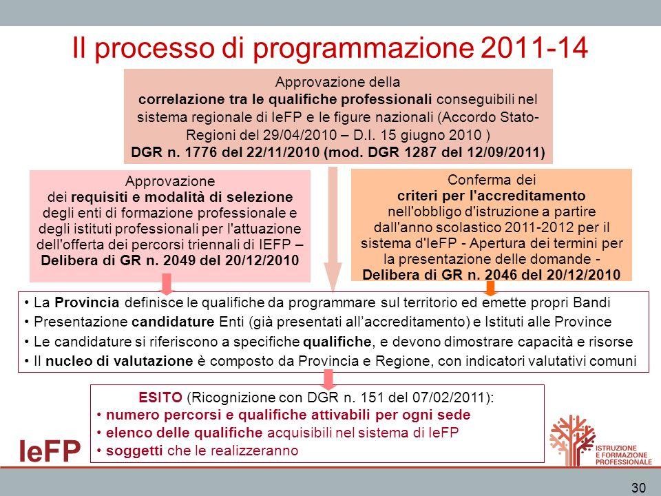 IeFP 30 Il processo di programmazione 2011-14 Approvazione dei requisiti e modalità di selezione degli enti di formazione professionale e degli istitu