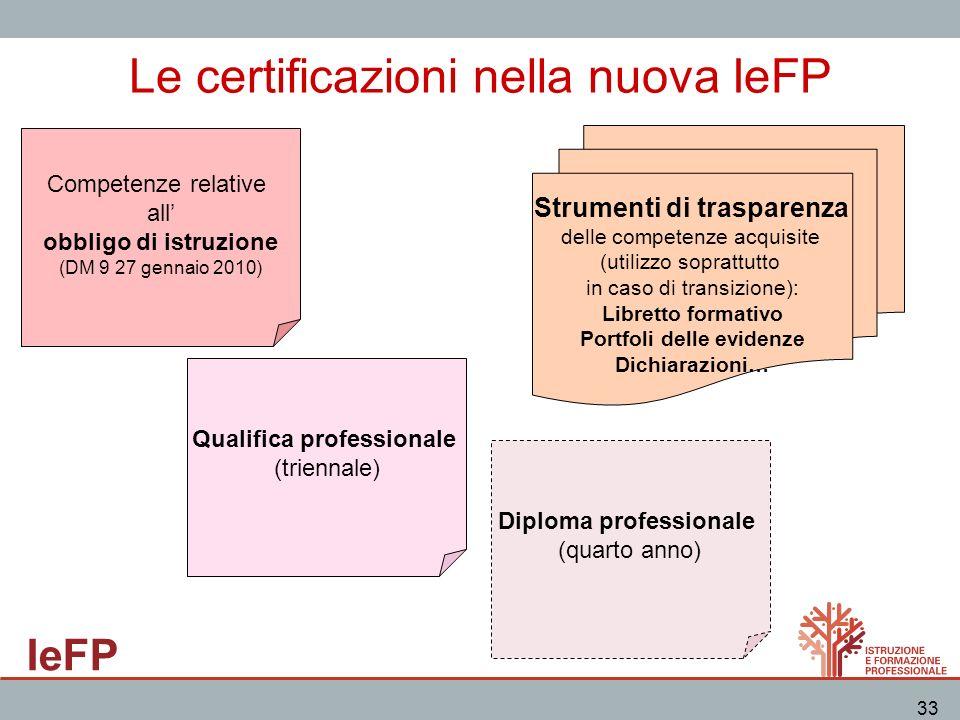 IeFP 33 Le certificazioni nella nuova IeFP Competenze relative all obbligo di istruzione (DM 9 27 gennaio 2010) Strumenti di trasparenza delle compete