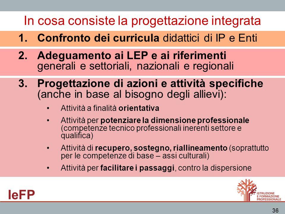 IeFP 36 In cosa consiste la progettazione integrata 1.Confronto dei curricula didattici di IP e Enti 2.Adeguamento ai LEP e ai riferimenti generali e