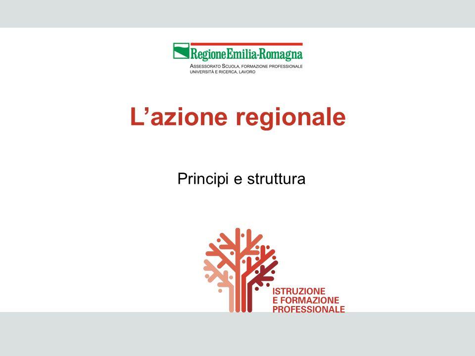 IeFP 46 Principi e struttura Lazione regionale