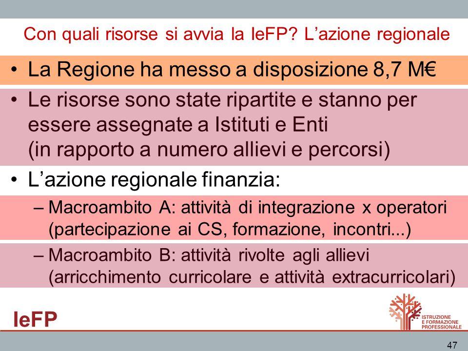 IeFP 47 Con quali risorse si avvia la IeFP? Lazione regionale La Regione ha messo a disposizione 8,7 M Le risorse sono state ripartite e stanno per es