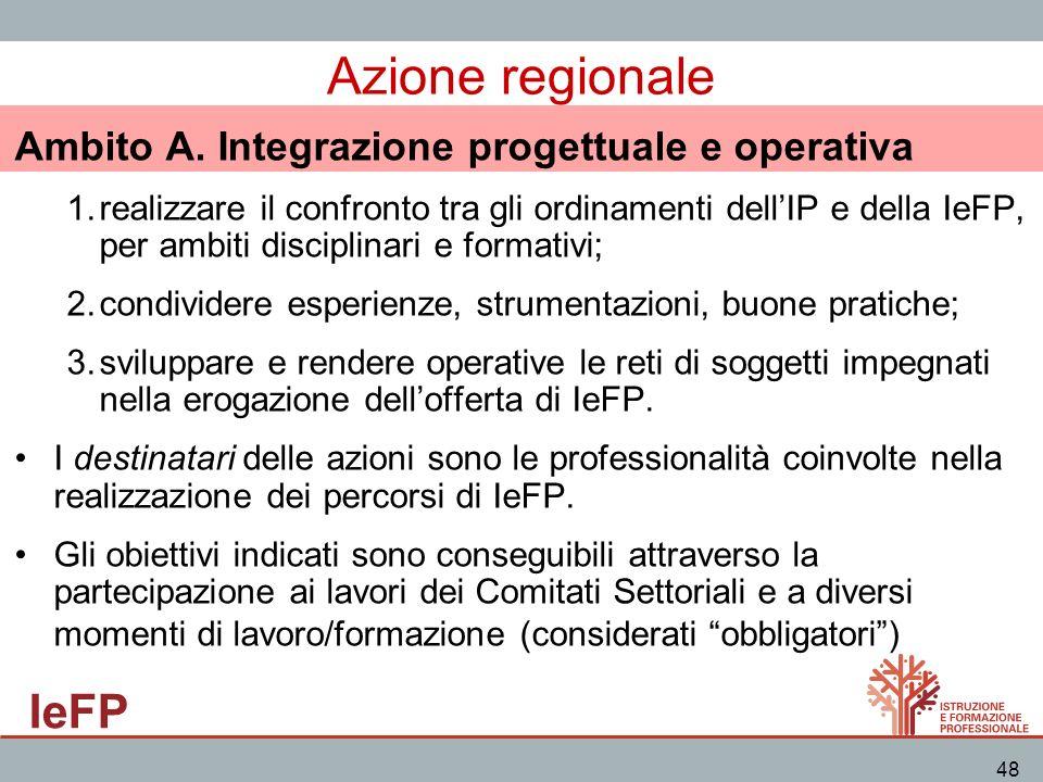 IeFP 48 Azione regionale Ambito A. Integrazione progettuale e operativa 1.realizzare il confronto tra gli ordinamenti dellIP e della IeFP, per ambiti