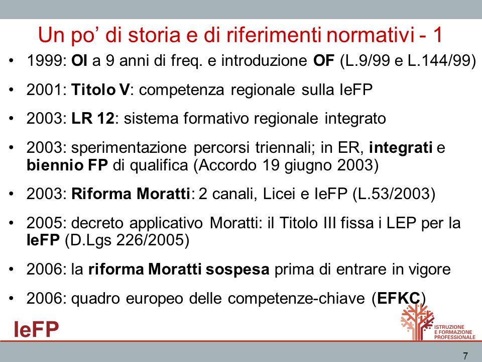 IeFP 7 Un po di storia e di riferimenti normativi - 1 1999: OI a 9 anni di freq. e introduzione OF (L.9/99 e L.144/99) 2001: Titolo V: competenza regi