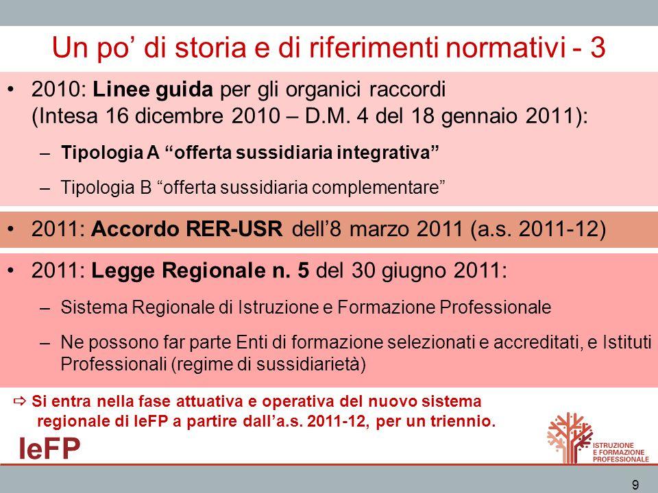 IeFP 9 Un po di storia e di riferimenti normativi - 3 2010: Linee guida per gli organici raccordi (Intesa 16 dicembre 2010 – D.M. 4 del 18 gennaio 201