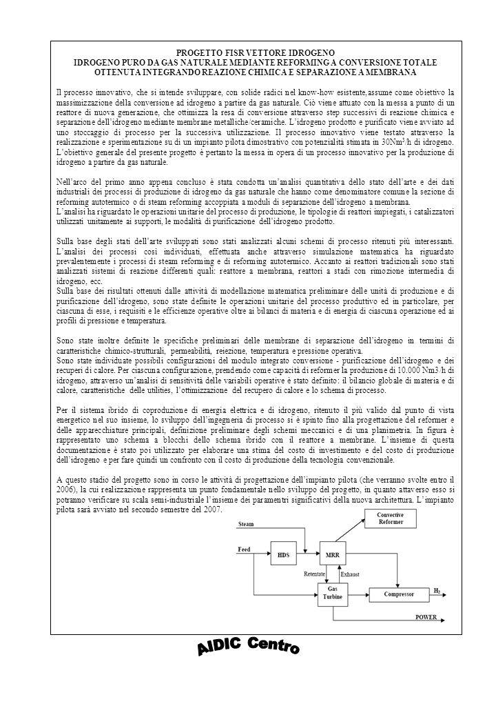 PROGETTO FISR VETTORE IDROGENO IDROGENO PURO DA GAS NATURALE MEDIANTE REFORMING A CONVERSIONE TOTALE OTTENUTA INTEGRANDO REAZIONE CHIMICA E SEPARAZIONE A MEMBRANA Il processo innovativo, che si intende sviluppare, con solide radici nel know-how esistente,assume come obiettivo la massimizzazione della conversione ad idrogeno a partire da gas naturale.